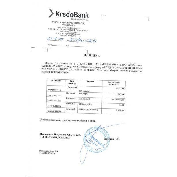 Кредобанк_1