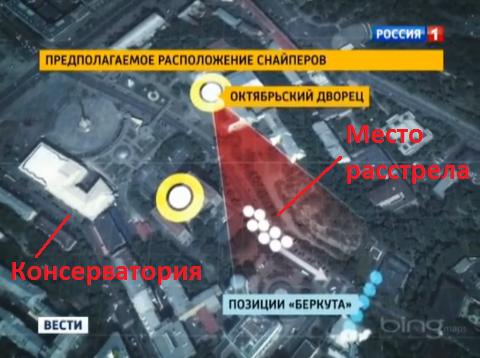 карта вести
