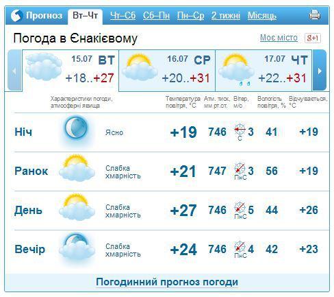 gismeteo_weather