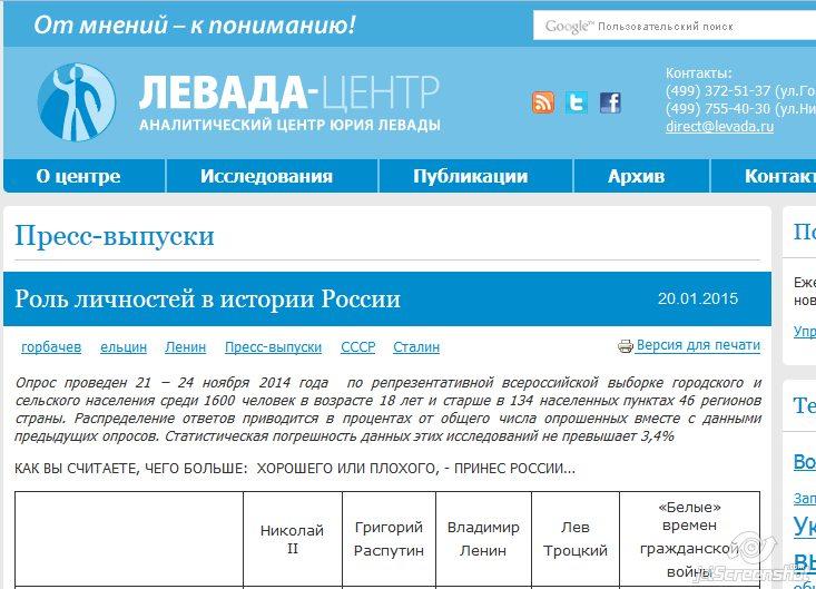 Скриншот сайта www.levada.ru