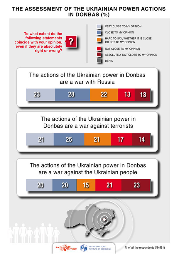 20_the_assessment_of_the_ukrainian_power_actions_