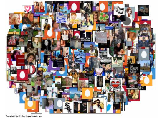 Анализ социальной сети раскрывает полный масштаб кампании кремлёвских ботов в Twitter