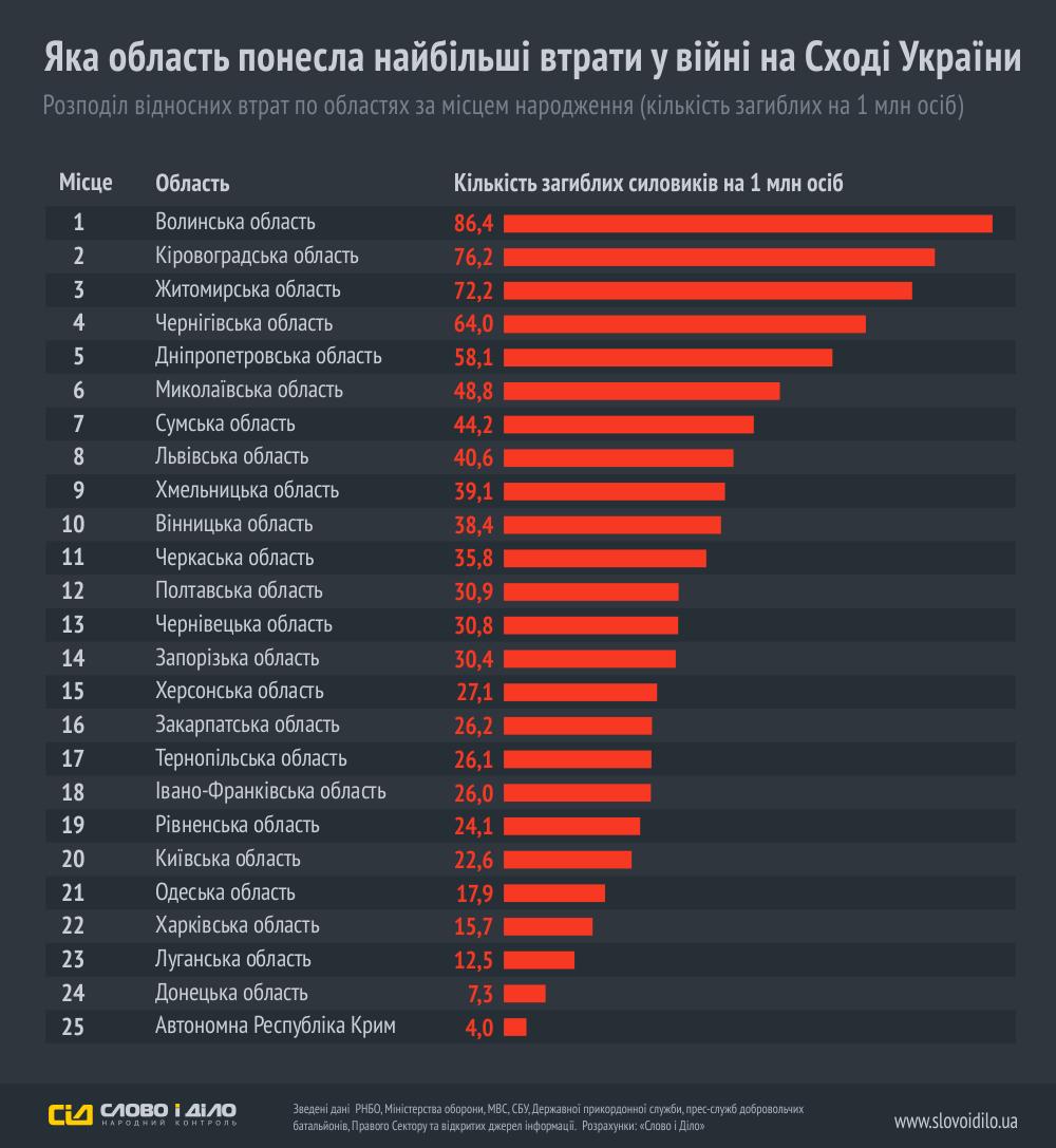 Скриншот сайта slovoidilo.ua