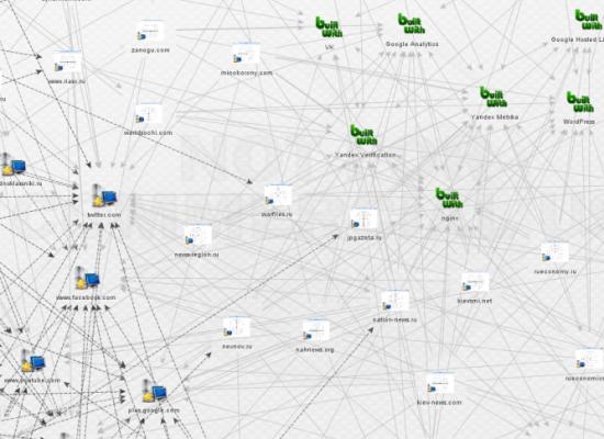 Сеть кремлевской пропаганды: Открытая информация разоблачает прокремлевскую интернет–кампанию