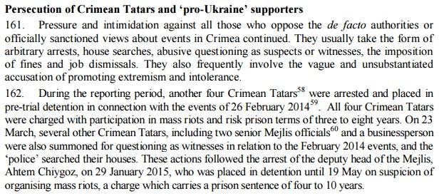 Persecución de los tartaros de Crimea