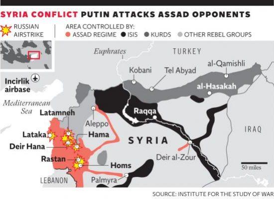 Russia's Media Glamorizing Military Exploits In Syria