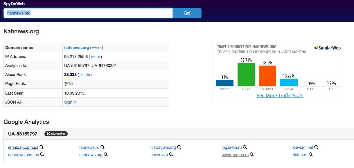Website Screenshot SpyOnWeb