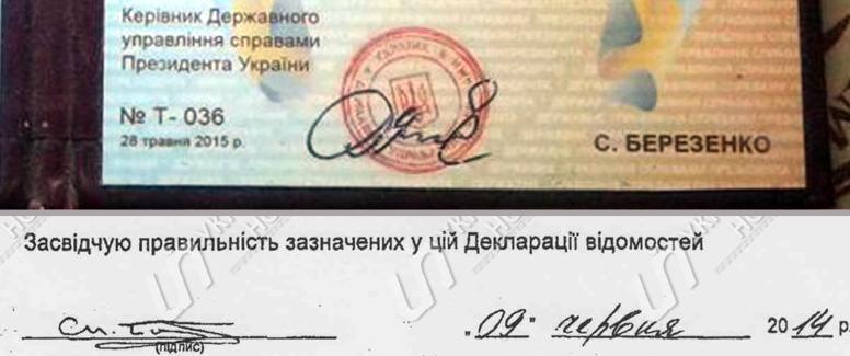 Сравнение подписей Сергей Березенко