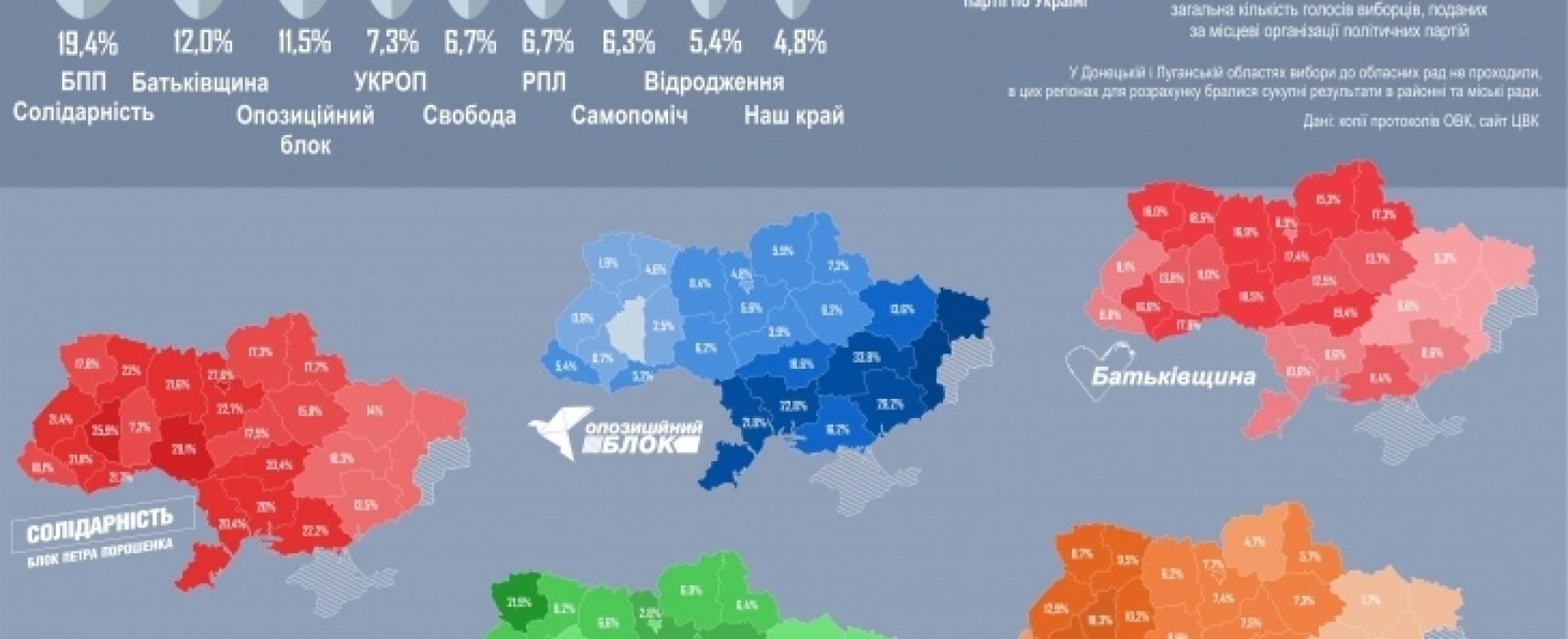 Putin exageró los resultados de Bloque de oposición en las elecciones
