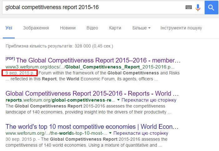 Скриншот результатов поиска Google