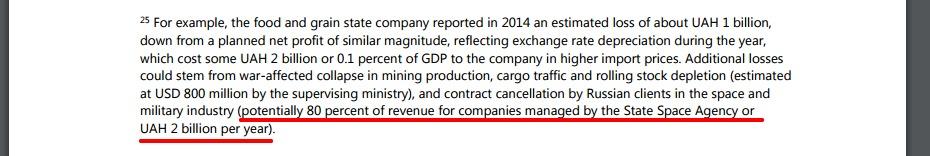 La cita en el documento del FMI