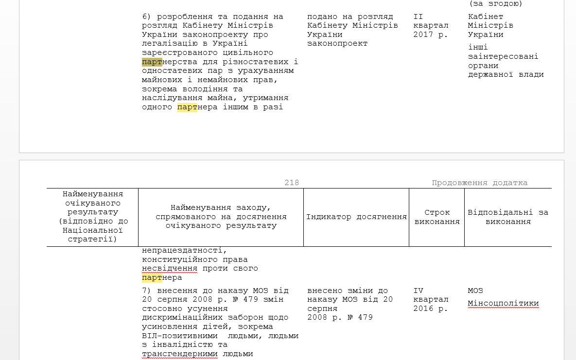 captura del documento difundido por kmu.gov.ua