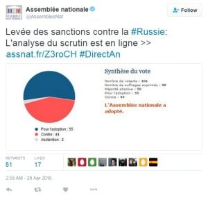 Website screenshot Twitter-а на assemblee nationale