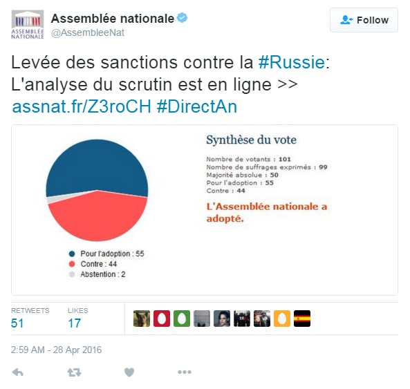 Twitter assemblee nationale