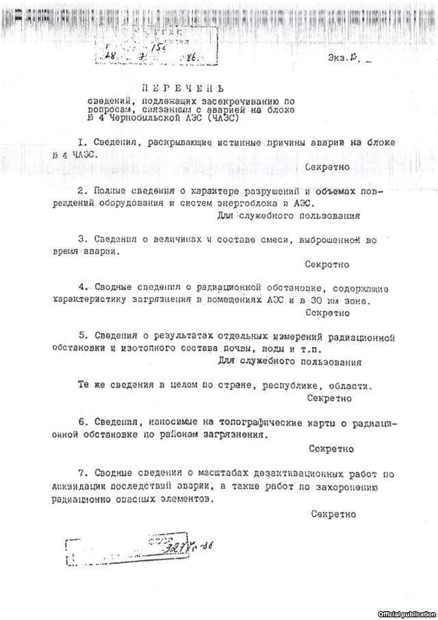 Сведенията за причините на авария са били засекретени. Документът е от юли 1986 година.