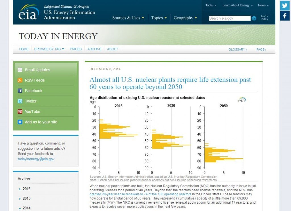 Website screenshot eia.gov