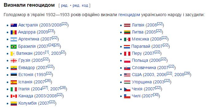 Lista de los países que reconocieron el genocidio en Ucrania