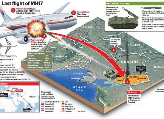 Ucraina: I russi colpevoli dell'abbattimento del volo MH17 nel 2014, il più grave atto terroristico degli ultimi anni