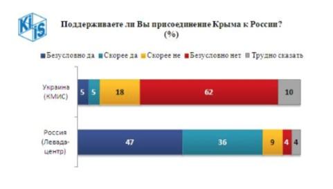 Скриншот сайта kiis.com.ua
