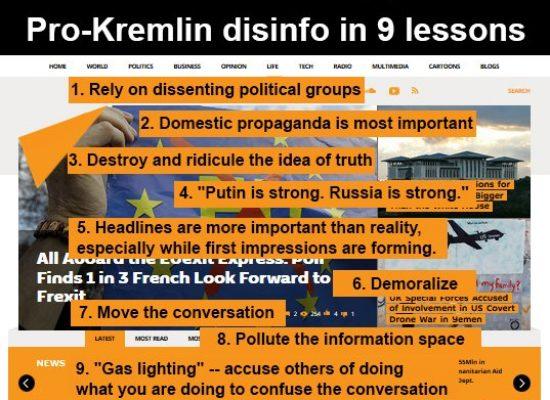 Kremlin Watch Monitor. May 23, 2016