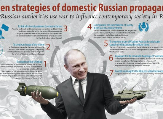 A guide to Russian propaganda. Part 1: Propaganda prepares Russia for war