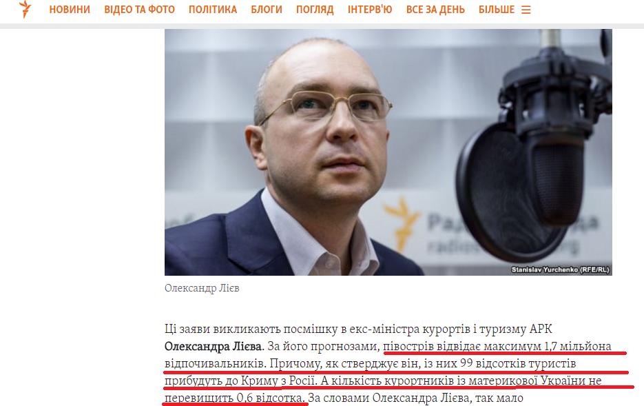 Скриншот сайта ua.krymr.com