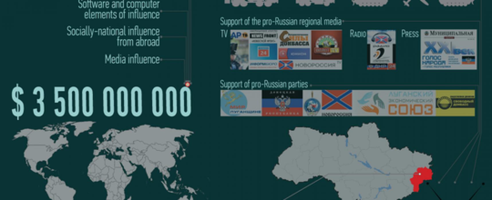 Kremlin Watch Monitor. May 30, 2016