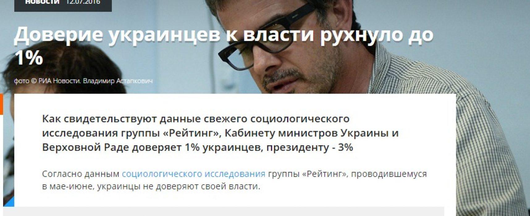 Российские СМИ сманипулировали соцопросом об Украине