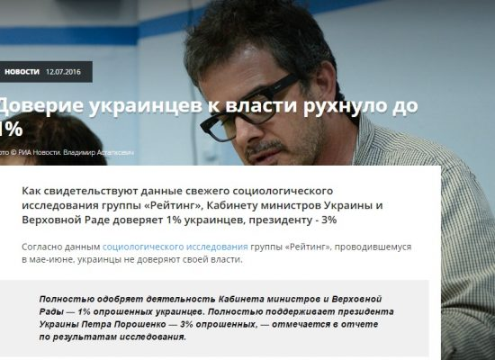 Russian media distort Ukrainian poll results