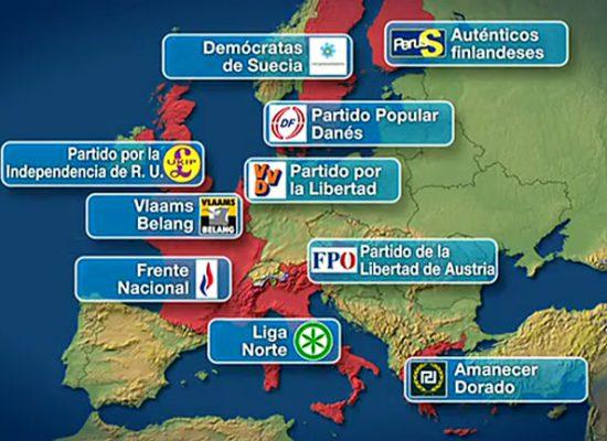 La visión de los partidos insurgentes europeos sobre Putin, migraciones y poder popular