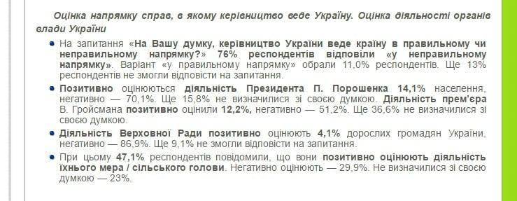 http://kiis.com.ua/