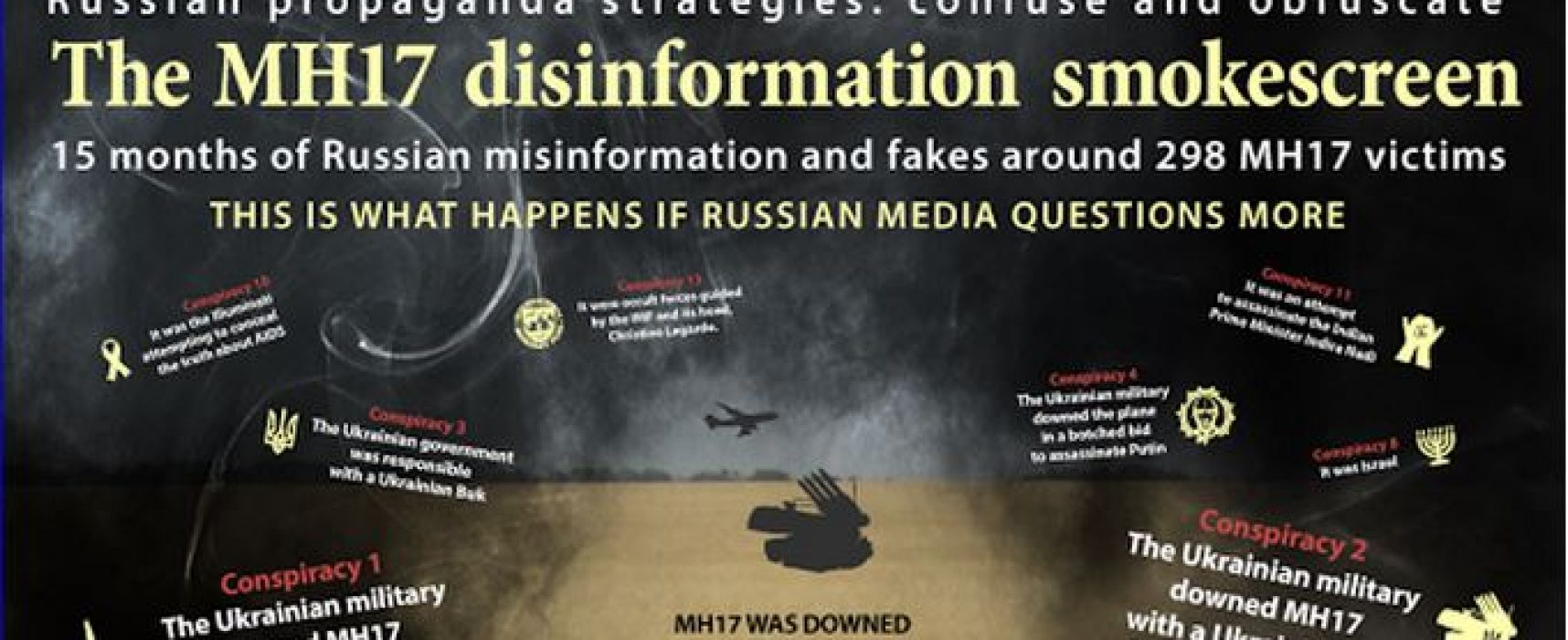 The most comprehensive guide ever to MH17 conspiracies