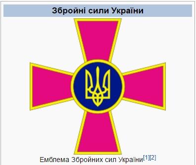 Скринщот на публикацията за Въоръжените сили на Украйна в Уикипедия