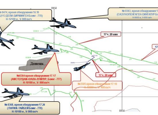Министерството на отбраната на Русия доказа, че е фалшифицирало собствените си заявления по МН17 преди две години
