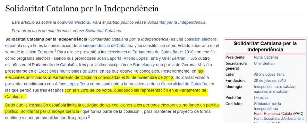 """Скриншот на статия в Уикипедия за """"Каталонска солидарност за независимост"""""""
