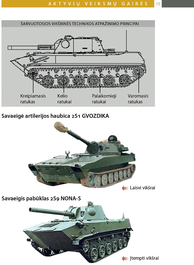 There are also extensive pictures and details on Russian tanks, guns, mines, bullets, grenades and rockets