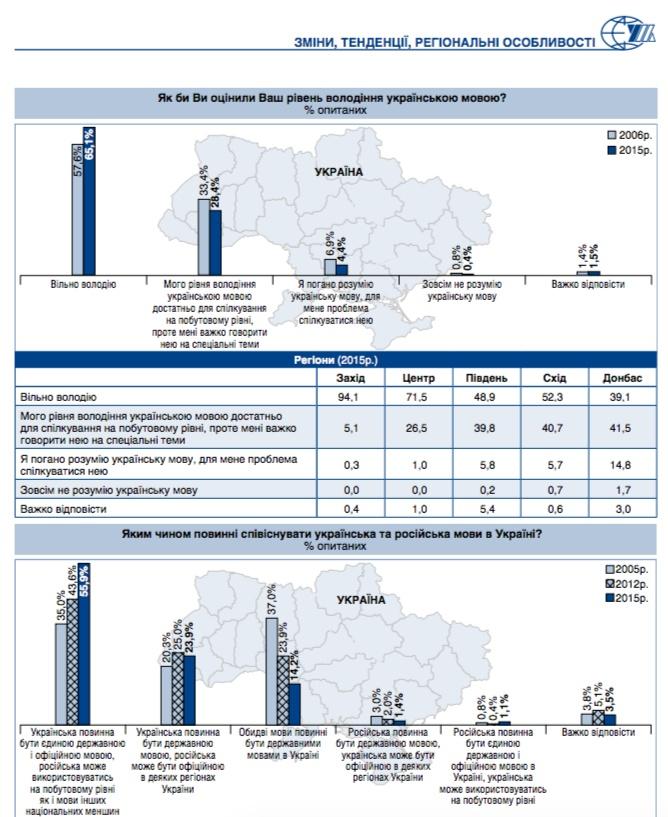 Скриншот azumkov.org.ua