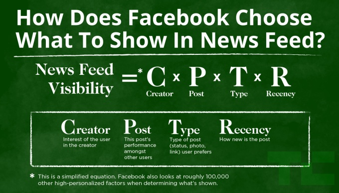 facebook-choose-to-show
