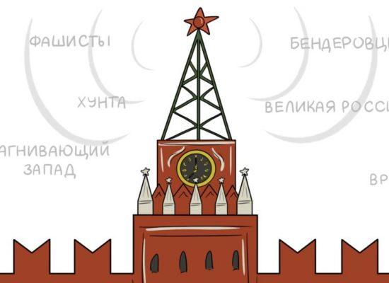 Олег Панфилов: Обострение истерики российской пропаганды