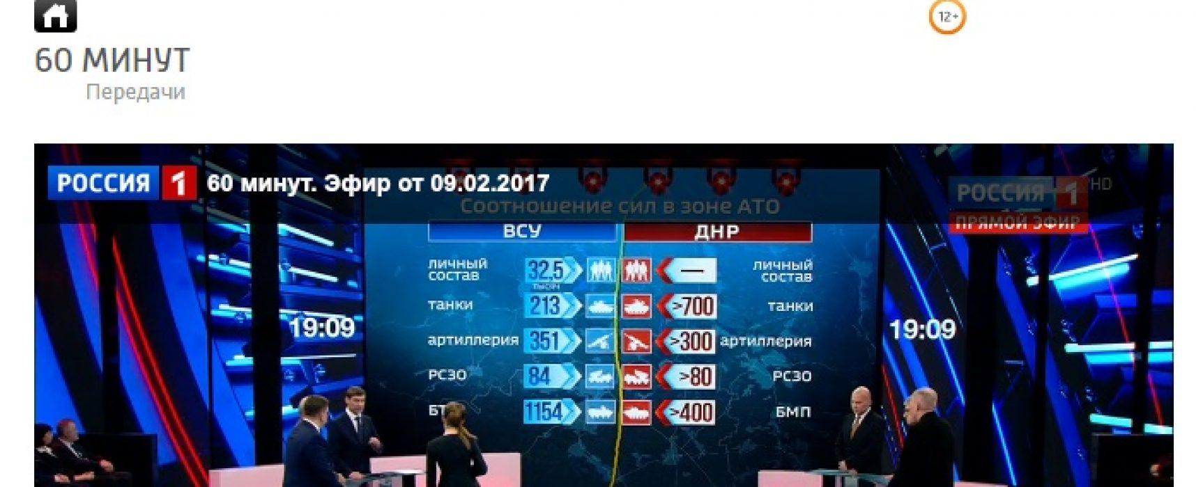 """Фейк: 700 танков на вооружении у так называемых """"ДНР"""" и """"ЛНР"""" – военные трофеи"""