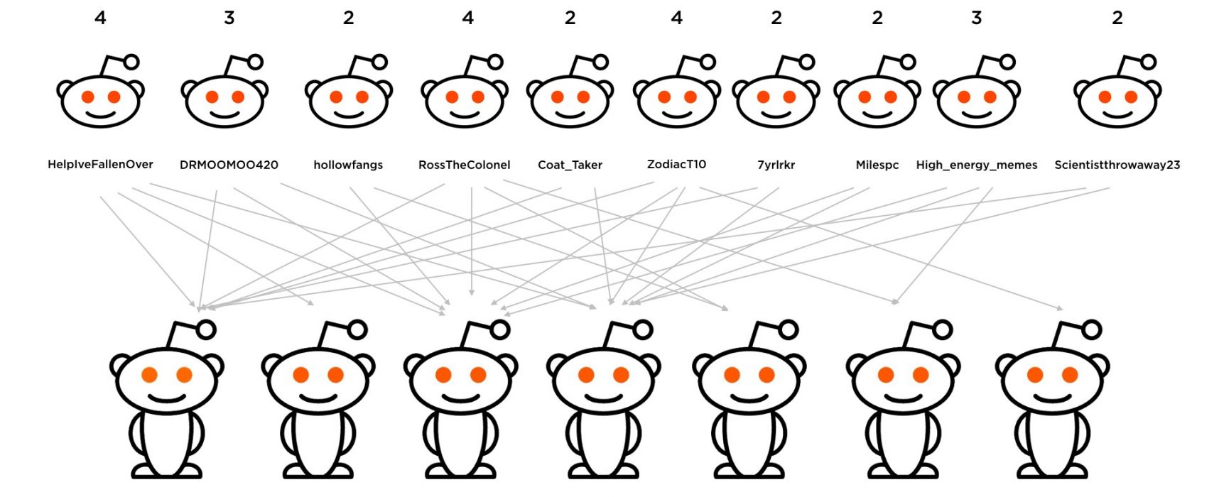 Spread it on Reddit: How a fake story about Angela Merkel led to a far-right cluster on Reddit