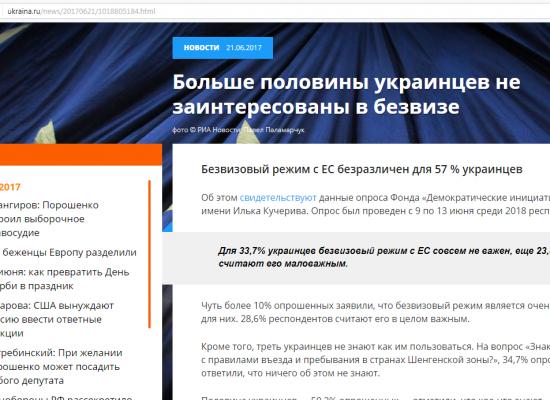 Фейк: Больше половины украинцев совсем не заинтересованы в безвизе
