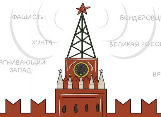 Фейк российских новостей: в Киеве появилась «русофобская реклама»