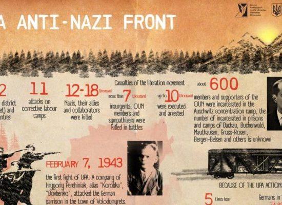 Mito sobre el Ejército Insurgente Ucraniano: Stepán Bandera y los nacionalistas ucranianos eran agentes de los servicios especiales nazis