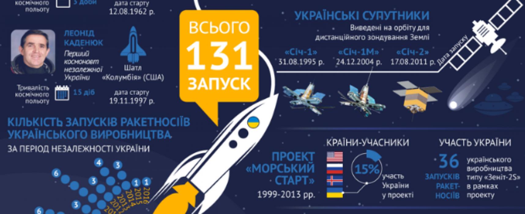 """Falso: La ciencia y tecnologías de Ucrania """"están a punto de morir"""""""