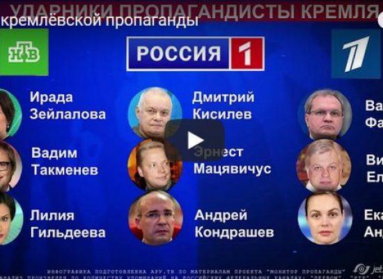 ARU.tv: Лицата на кремълската пропаганда