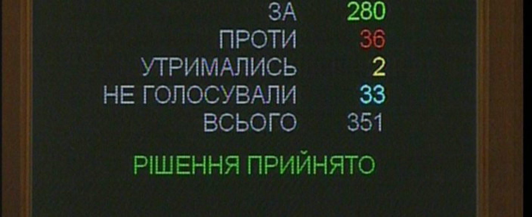 L'Ucraina riconosce per legge la Russia come Stato aggressore