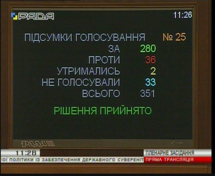 L'Ucraina riconosce la Russia come stato aggressore