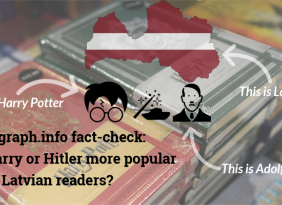 Sputnik and Zvezda falsely claim Hitler's Mein Kampf is more popular than Harry Potter in Latvia