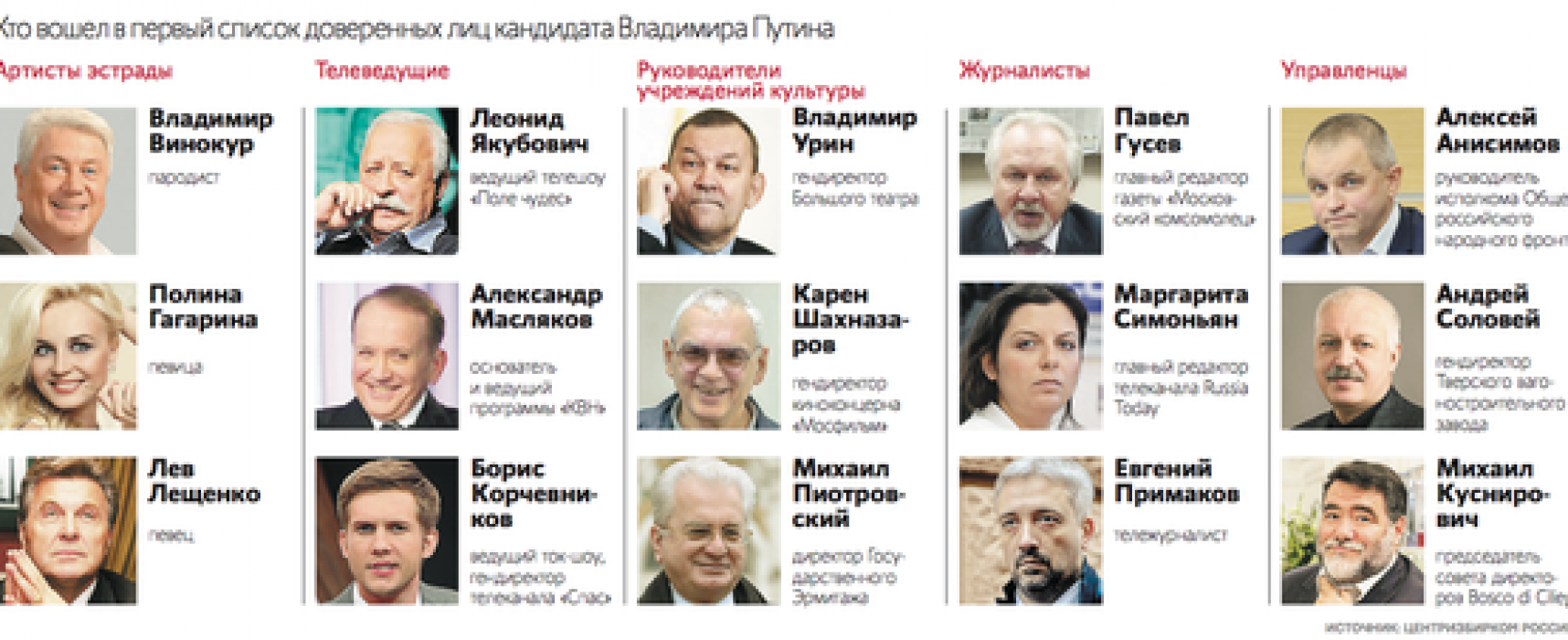 Игорь Яковенко: Манифест «культурного класса» против оппозиции